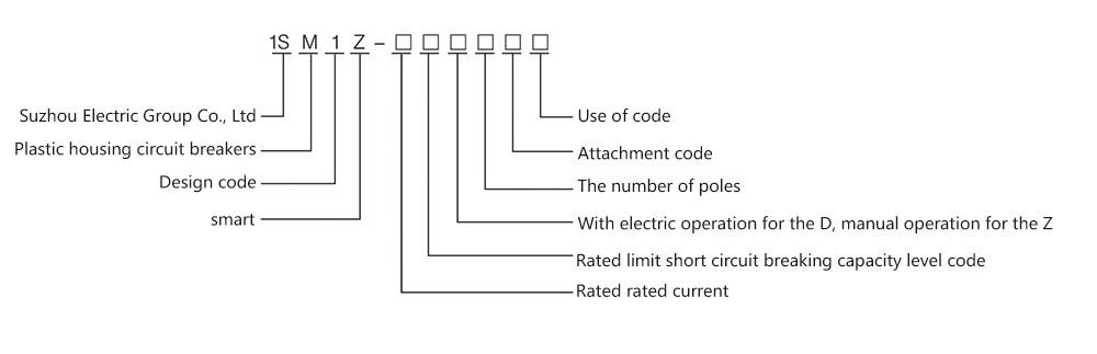1sm1z Series 1sm1z Series Of Intelligent Molded Case Circuit Breaker